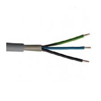 Ilustrație: Cablu NYM-J 3x 2,5
