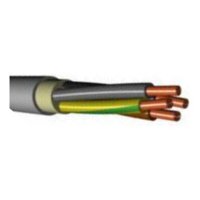 Ilustrație: Cablu NYM-J 4x 1,5