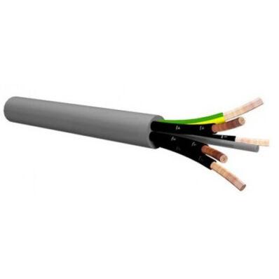 Ilustrație: Cablu YSLY-Jz 4x 35