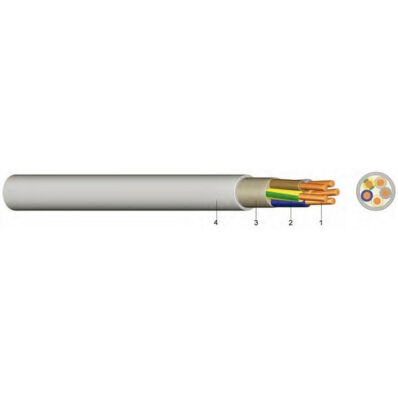 Ilustrație: Cablu NYM-J 5x 2,5