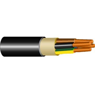 Ilustrație: Cablu NYY-J 4x 25