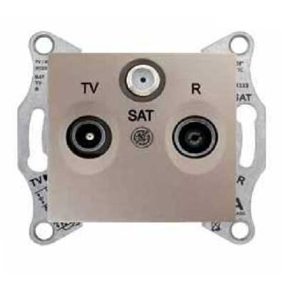 Ilustrație: Priză TV/R/SAT Sedna de trecere