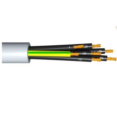 Ilustrație: Cablu YSLY-Jz 5x10