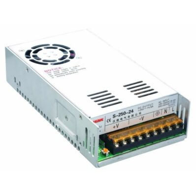 Ilustrație: Sursa de alimentare pentru LED 250W 12V deLux